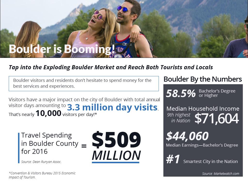 Boulder-Numbers