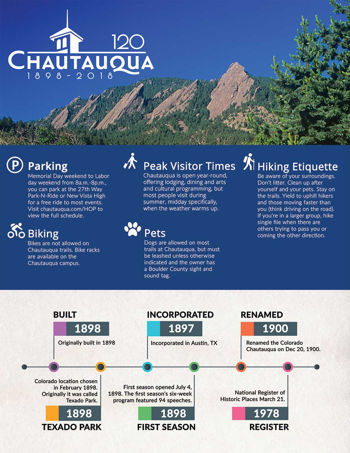 Chautauqua Infographic