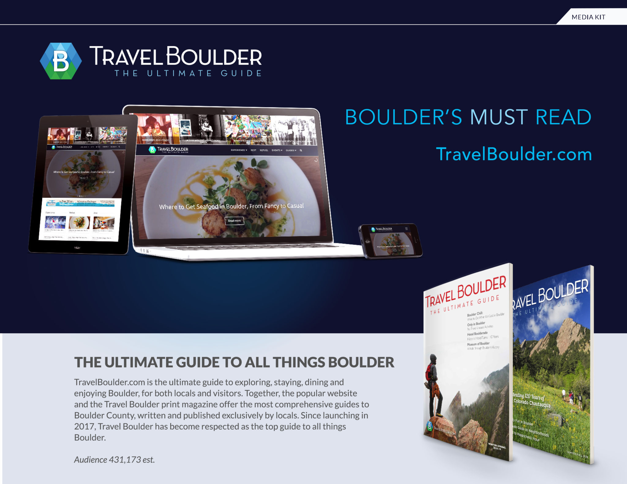 Travel Boulder Media Kit